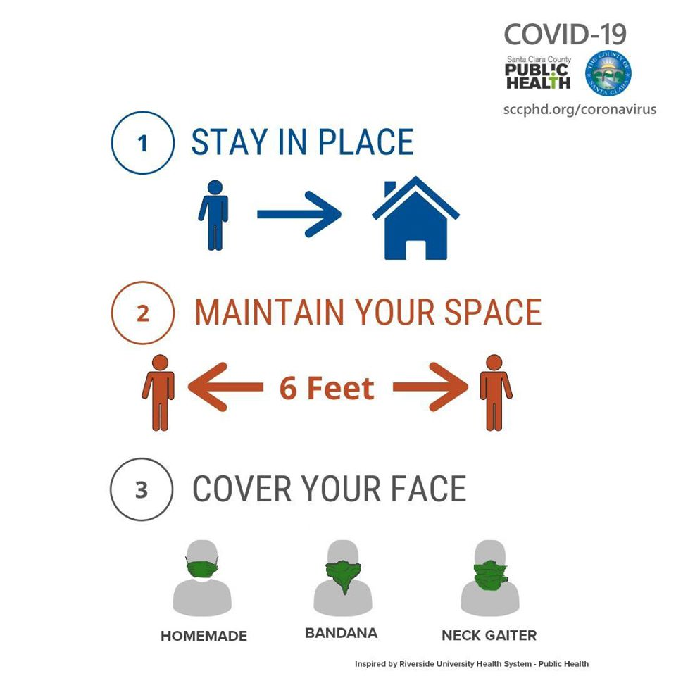 1: Stay in Place. 2: Maintain your space. 3: Cover your Face. Infographic from Public Health Department